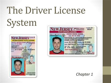 The Driver License System Powerpoint Presentation