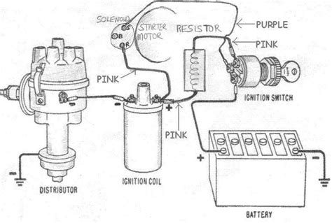 chevy 350 starter solenoid wiring diagram auto electrical wiring diagram