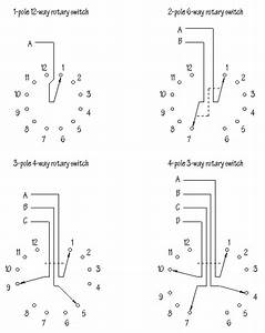 Rotary Switches Information
