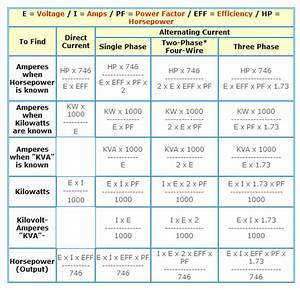 Ac Motor Current Chart Industrial Automation And Mechatronics Seu Blog Descrição