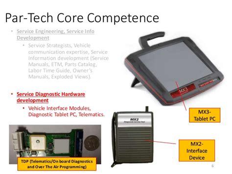 Par Tech Overview Core Competencies