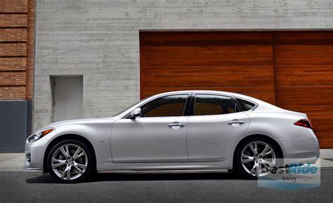 Sales Comparison Midsized Sportluxury Sedans