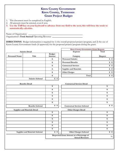 sample budget template sample budget