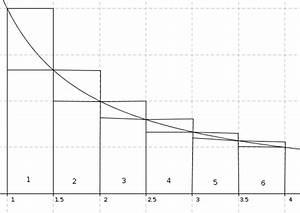 Untersumme Berechnen : untersumme ober untersumme berechnen mathelounge ~ Themetempest.com Abrechnung