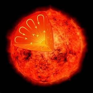 Astronomers Find Evidence for 7-Year Stellar Cycle in ...