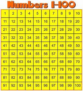 5 Best Printable Number Chart 1 200 Printablee Com