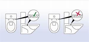 Was Bedeutet Wc : geberit aquaclean das komfort wc mit integrierter duschfunktion im test der leserinnen von ~ Frokenaadalensverden.com Haus und Dekorationen