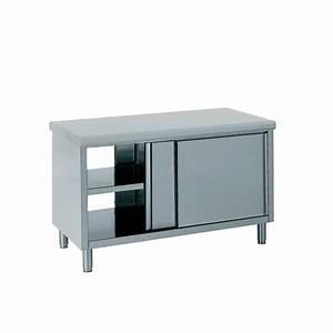 porte coulissante meuble cuisine buffets bas avec porte With meuble de cuisine porte coulissante