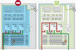 Control Panel Technical Design Guide  Emc Protection And Panel Wiring Tips