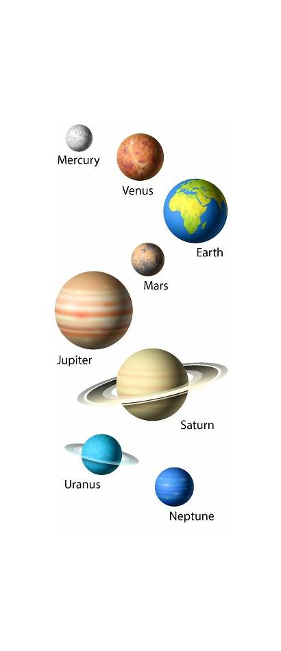 Planets Solar System Planet Drawing Terrestrial Gas