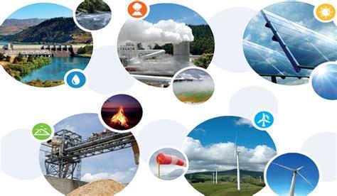 Научноисследовательская работа использование возобновляемых источников энергии . социальная сеть работников образования