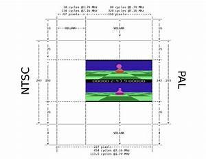 Maria Diagram - Atari 7800 Programming