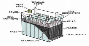Club Car 36v Battery Diagram