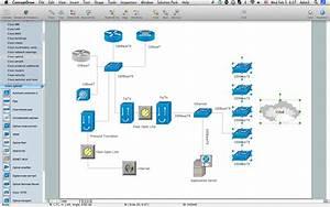 33 Visio Automatically Create Network Diagram