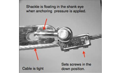Boat Anchor Breakaway by Anchor Saver 174 Llc Dont Lose Another Anchor Release It