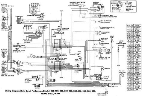 Dodge Pickup Truck Wiring Diagram All About