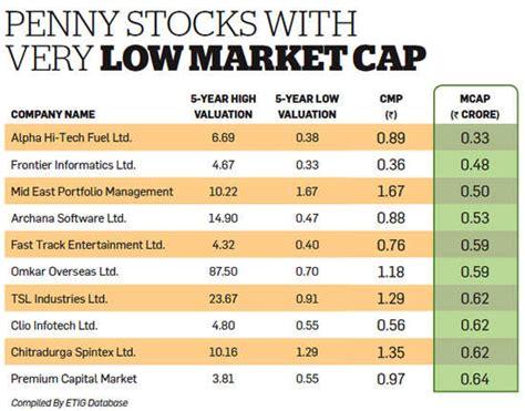 penny stocks   rich  economic times