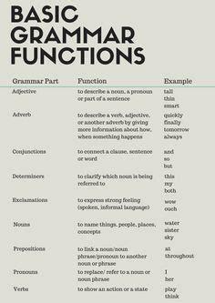list  adjectives images english vocabulary
