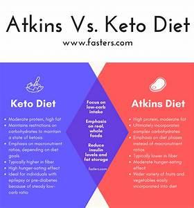 Atkins Vs  Ketogenic Diet