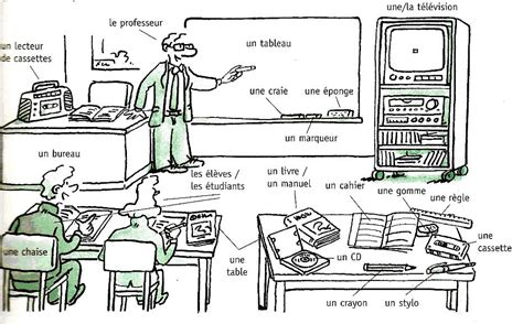 vocabulaire bureau лексика по теме школа le vocabulaire de la classe