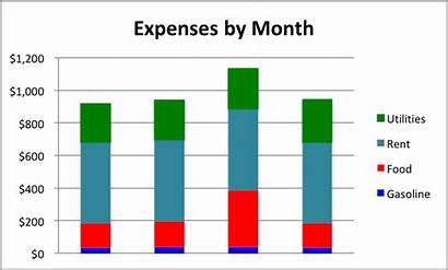 Stacked Excel Chart Bar Charts Smartsheet Graph