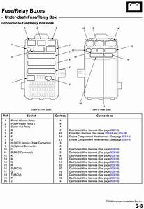 Honda Civic 2008 Fuse Box Diagram