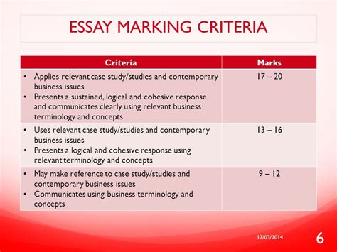 Essay term papers layout of essay the case study as research method a practical handbook clc review mercedes clc review mercedes