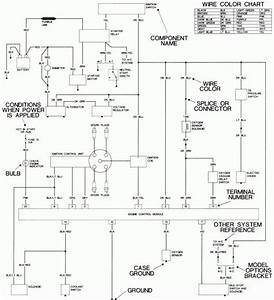 Bajaj Pulsar 150 Electrical Wiring Diagram And Wrg