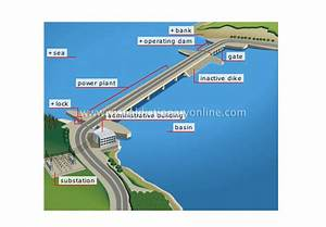 Energy    Hydroelectricity    Tidal Power Plant    Tidal