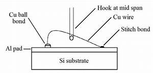Schematic Diagram Of Wire Pull Test