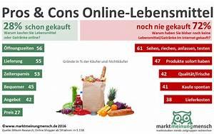Online Lebensmittel Kaufen : marktmeinungmensch studien lebensmittel online ~ Michelbontemps.com Haus und Dekorationen