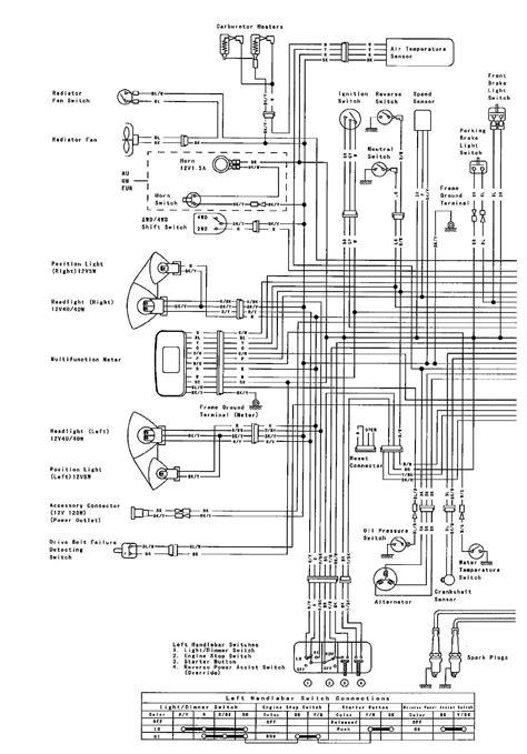 Kawasaki Zrx Wiring Diagram by 2005 Kawasaki Atv Brute 750 Wiring Diagram Kvf750