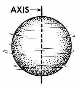 File:Axis (PSF).png - Wikimedia Commons