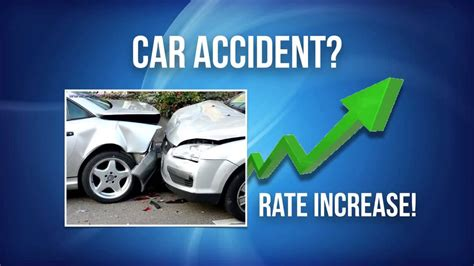 car insurance quotes find cheap auto insurance rates