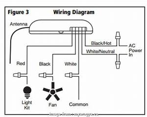 Honeywell Ceiling  Wiring Diagram New Hunter  Remote