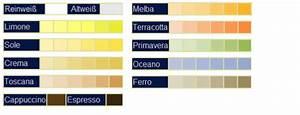 Fassadenfarbe Beispiele Gestaltung : fassadenfarben beispiele ~ Orissabook.com Haus und Dekorationen