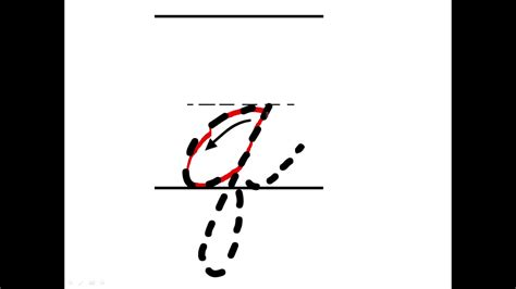 Q In Cursive Cursive Lowercase Q Www Pixshark Com Images Galleries