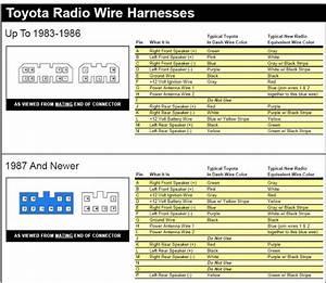 Toyota Montage Autoradio Infos