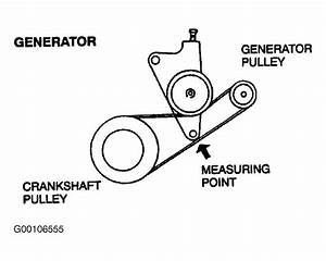 2000 Mazda Protege Serpentine Belt Routing And Timing Belt