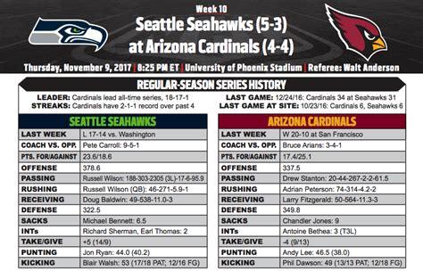 seahawks  cardinals     stream