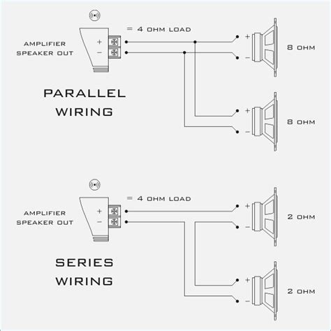 speaker wiring diagram series vs parallel speaker wiring diagram series vs parallel moesappaloosas