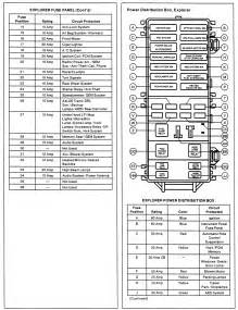 2002 hyundai sonata lx nissan note 1 6 2001 technical specifications of cars