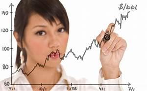 Bonität Berechnen : so berechnen sie ihre pers nliche inflation ~ Themetempest.com Abrechnung