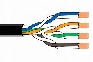 Belden 7924a 24 Awg 4 Pair Category 5e Twisted Pair Cable