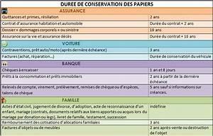Document A Conserver : conservation des papiers ~ Gottalentnigeria.com Avis de Voitures