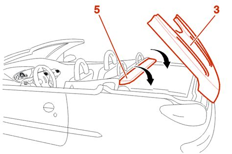 coffre de toit 307 sw dimension coffre 308 sw peugeot car leasing in europe peugeot 308 sw