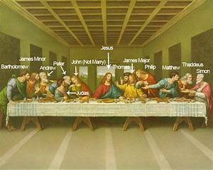 Who are the 12 Apostles of Jesus at The Last Supper ...