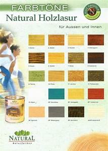 Holzlasur Farben Innen : natural holzlasuren f r aussen und innen kaditzianer ~ Markanthonyermac.com Haus und Dekorationen
