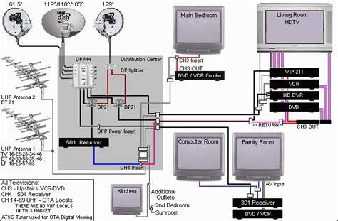 Electro Circuits Dvr Circuit Diagram