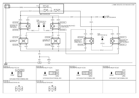 2006 Mazda 3 Wiring Diagram by Repair Guides Engine Cooling 2006 Cooling System